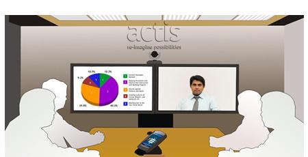 Mobile Videoconferencing