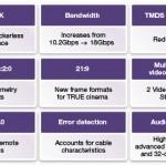 Tips: Understanding the benefits of HDMI 2.0 in enabling UHD/4K resolutions