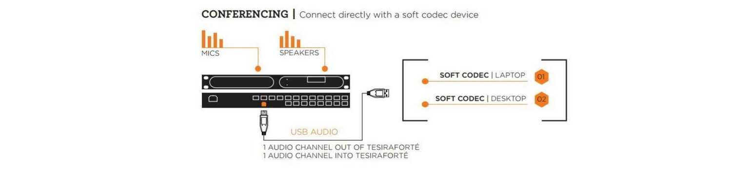 Audio_Video_Bridging