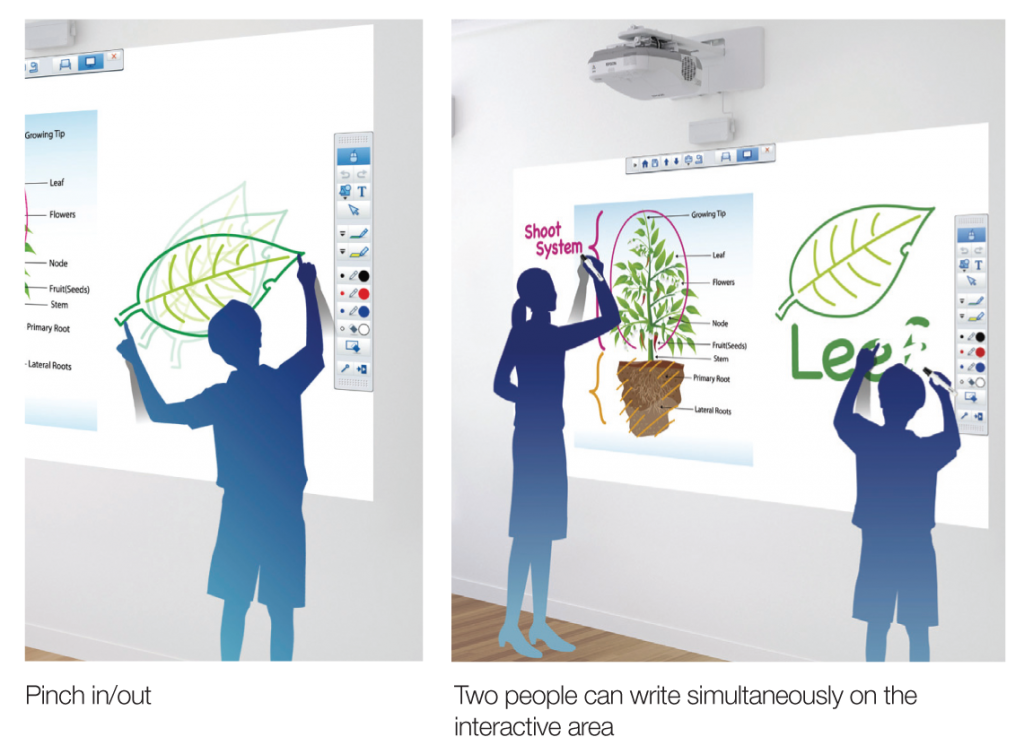 Interactive Classroom Design Tools : Top tips for interactive classroom design and integration