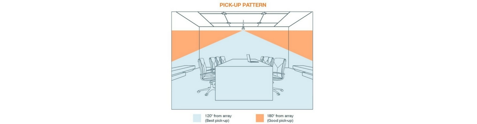Ceiling mounted microphone array pickup pattern