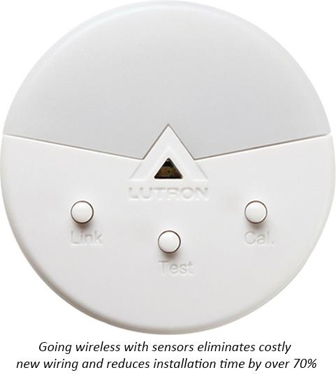 Radio Powr Savr Daylight Sensor