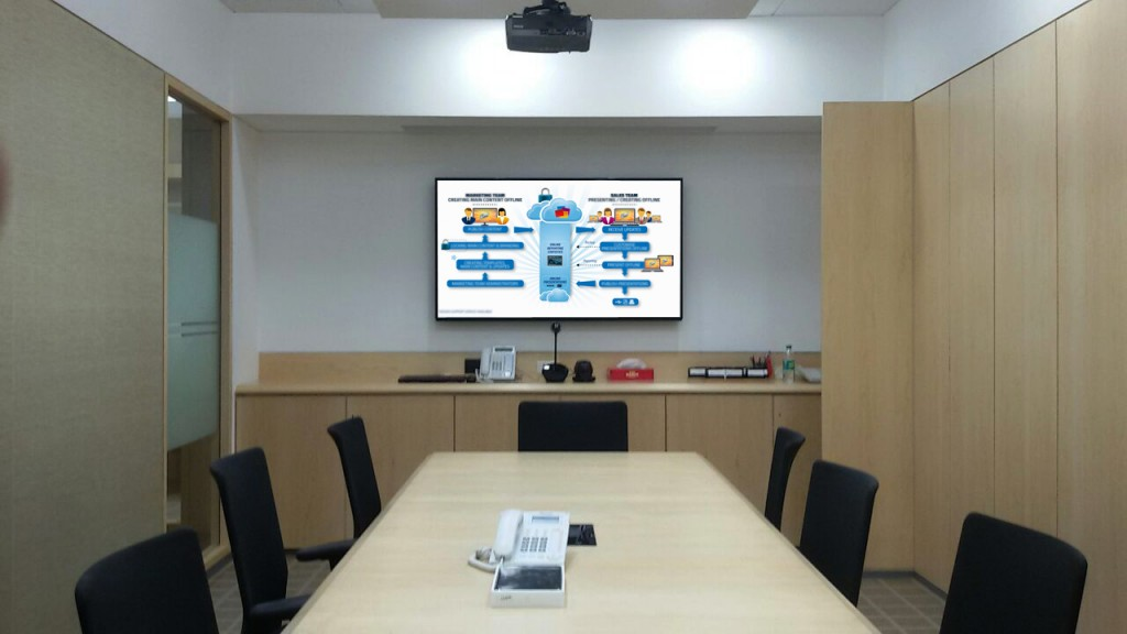 New Land Meeting Room