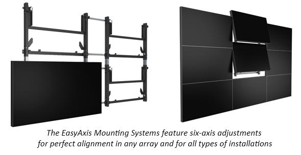 Planar EasyAxis Mounting System