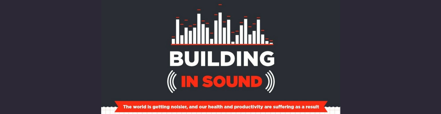 Whitepaper: Negative impacts of workplace sound are highly underestimated