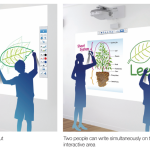 Transform almost any surface into a finger-touch interactive display with an interactive 3-LCD projector