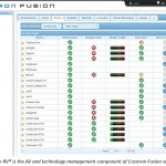 Remote asset management software simplifies AV infrastructure management and helpdesk services