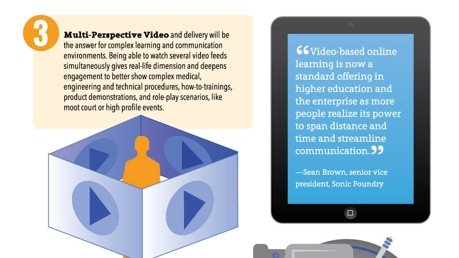 infographic_multi-perspective-video_AVnetwork