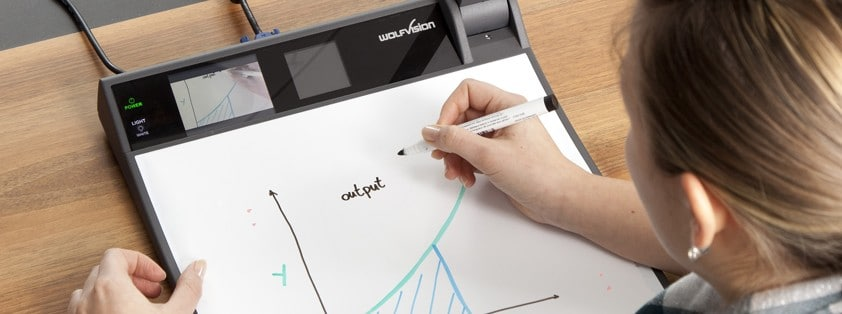 Dry Erase Working Surfaces