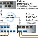 Get rid of multiple cables and expenses