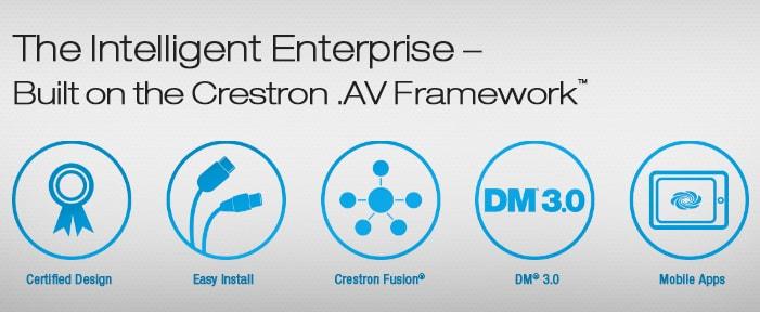 AV Framework