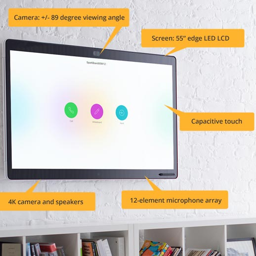 product-cisco-smart-board-illustration