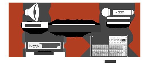 Controlling feedback