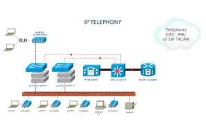IP-tele-illustrtor